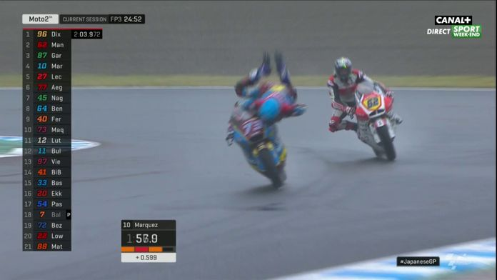 GP du Japon (Moto 2) : Le sauvetage impressionnant d'Alex Marquez
