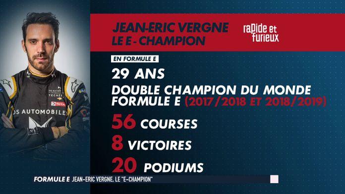 E Prix Présentation saison 2020