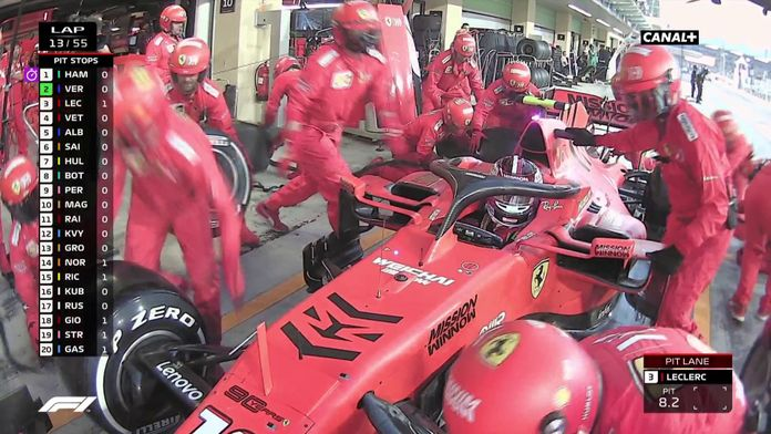 Double arrêt chez Ferrari