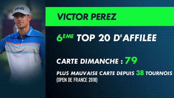 Victor Perez : 6ème Top 20 d'affilée