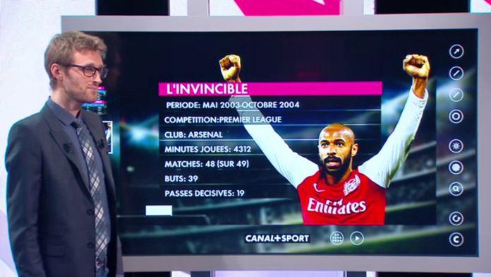La carrière de Thierry Henry en chiffres : Rétro football