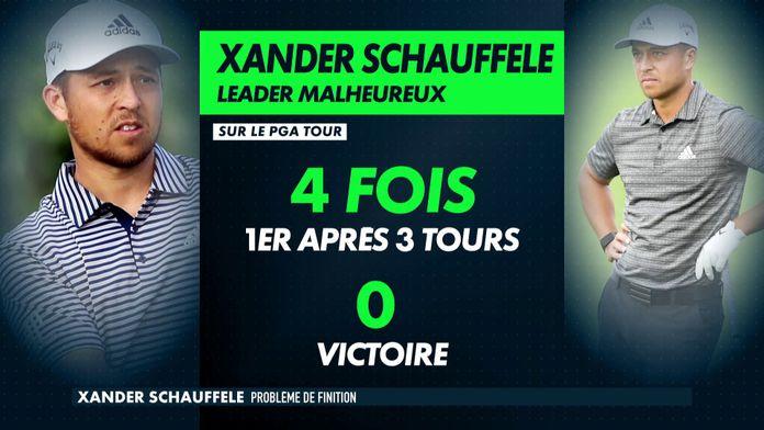 Gros plan sur Xander Schauffele - Problème de finition : Golf+ le mag