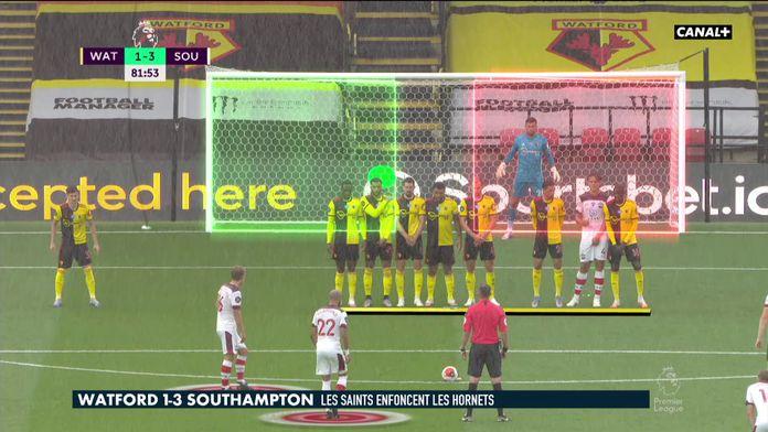 Le résumé de Watford / Southampton : Premier League - 32e journée
