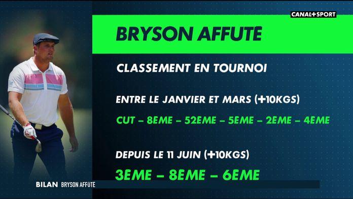 Bryson DeChambeau muscle son jeu : Golf+ le mag