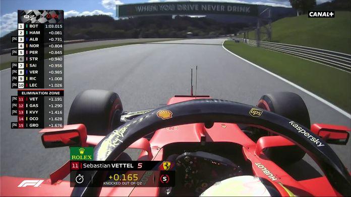 Vettel éliminé dès la Q2 : GP d'Autriche