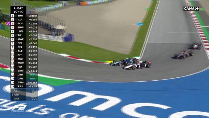 Lundgaard se fait tasser au virage 4 : GP d'Autriche Formule 2