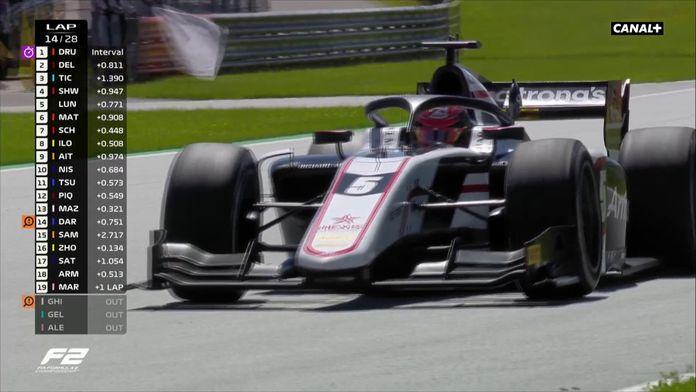 Coupure moteur pour Marcus Armstrong : GP d'Autriche F2