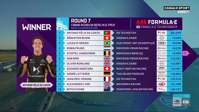 E-Prix de Berlin / Course 2 : le classement : Formule E