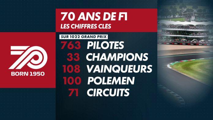 Le Grand Prix du 70ème anniversaire en quelques chiffres : Grand Prix du 70ème anniversaire