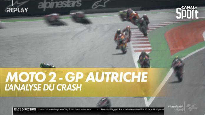 L'analyse du crash impressionnant : Moto 2 Autriche GP