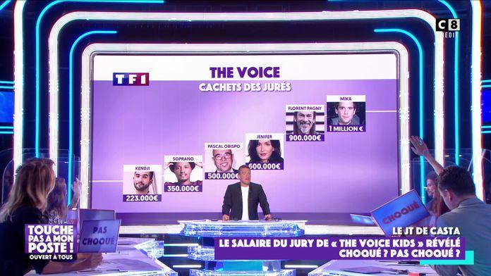 """Révélations sur les salaires des jurys de """"The Voice"""""""
