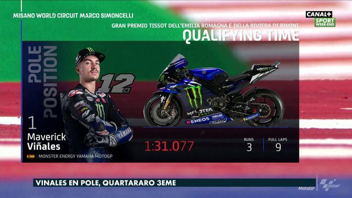 Le classement des qualifications en Moto GP : MotoGP