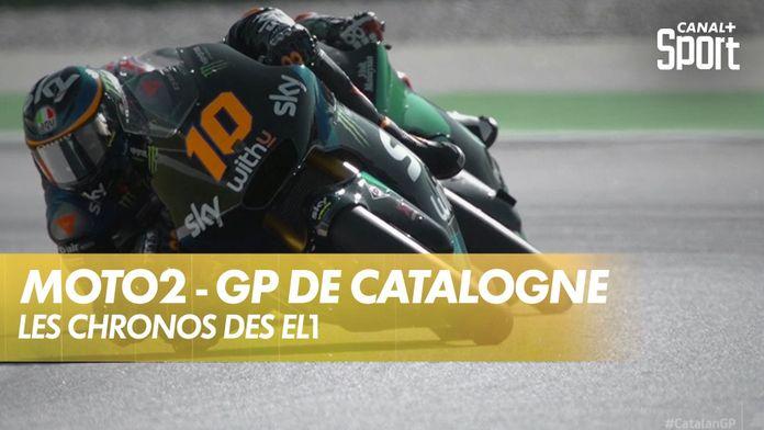 Les chronos des essais libres 1 : Moto2