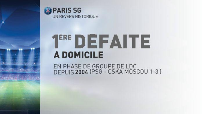 Paris SG première défaite à domicile depuis 2004 : LDC : Paris SG 1 - 2 Manchester United
