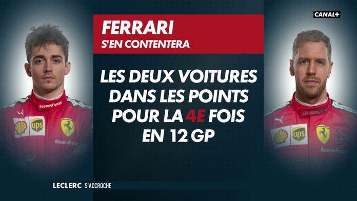 Ferrari s'en contentera : Grand Prix du Portugal