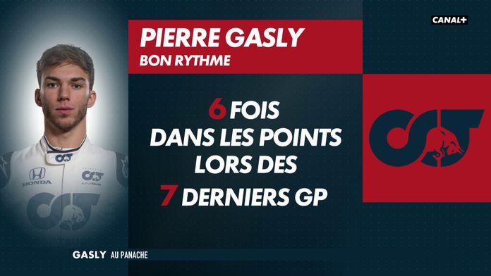 Pierre Gasly encore dans les points : Grand Prix du Portugal