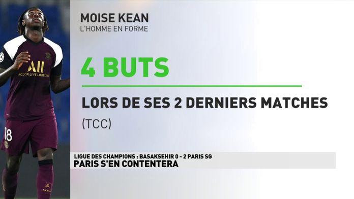 Moise Kean l'homme en forme : LDC Paris SG
