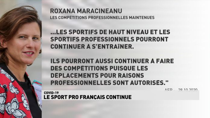 Le sport pro français continue : COVID-19