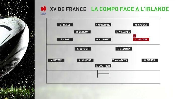 La compo face à l'Irlande : XV de France