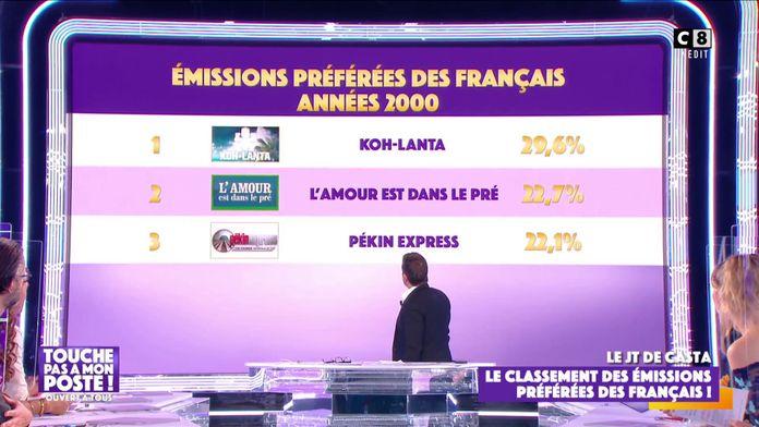 Le classement des émissions préférées des Français