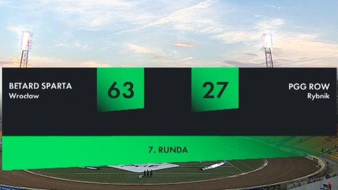 Skrót meczu Sparta Wrocław - ROW Rybnik