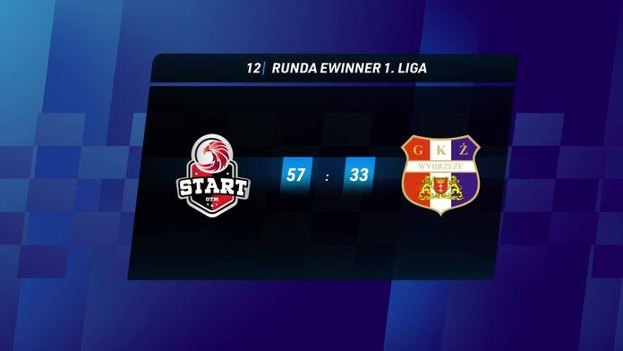 Skrót meczu Start Gniezno - Wybrzeże Gdańsk