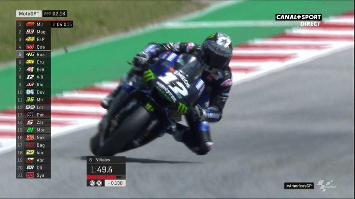 Vinales domine Marquez et Rossi !