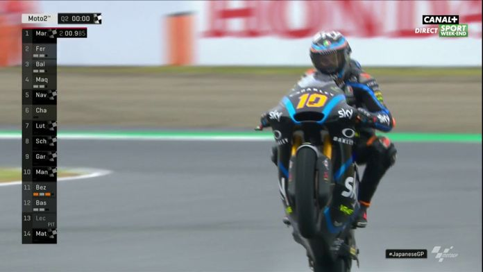 GP du Japon (Moto 2) : Luca Marini surclasse son monde
