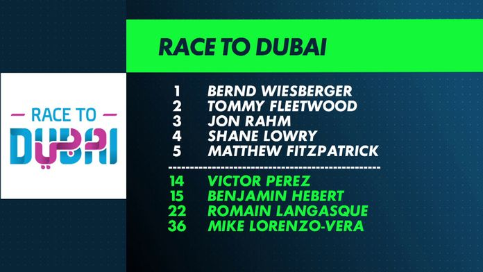 Les français à la finale de la race to Dubaï