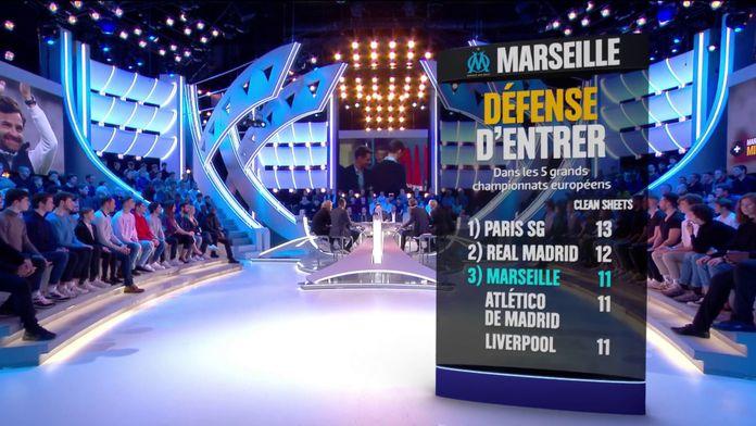 OM : des performances probantes ? : Canal Football Club