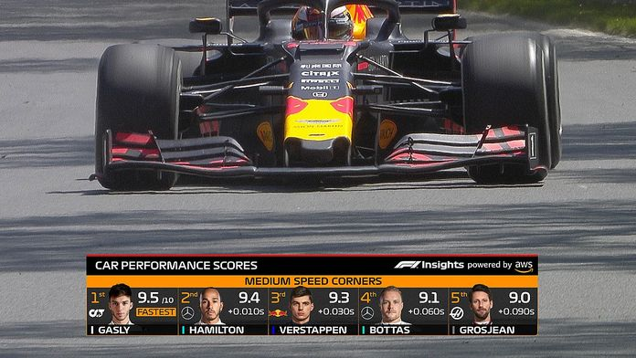 La F1 va mettre en place de nouvelles incrustations TV